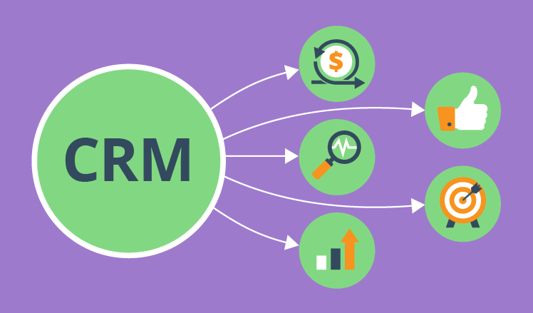 5 use cases of CRM software beyond sales automation